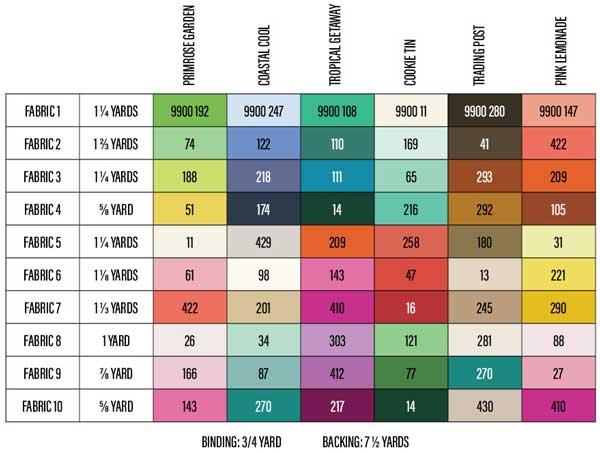 CT MFC Yardage Diagram